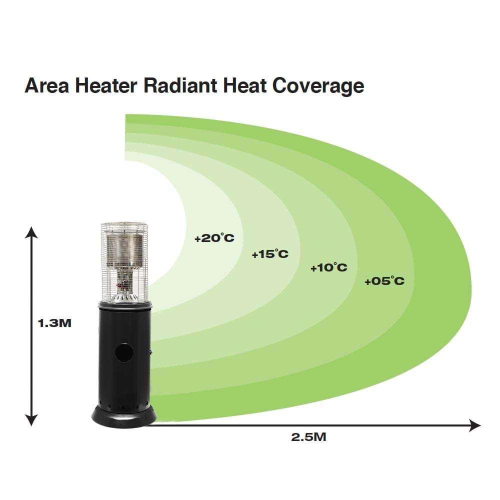 Black Gasmate Area Heater 2