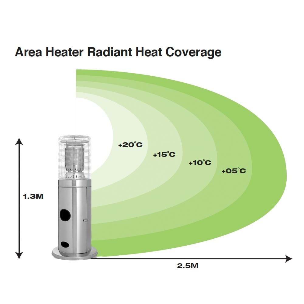 Meridian Area Heater Stainless Steel Ah2069ods Gasmate